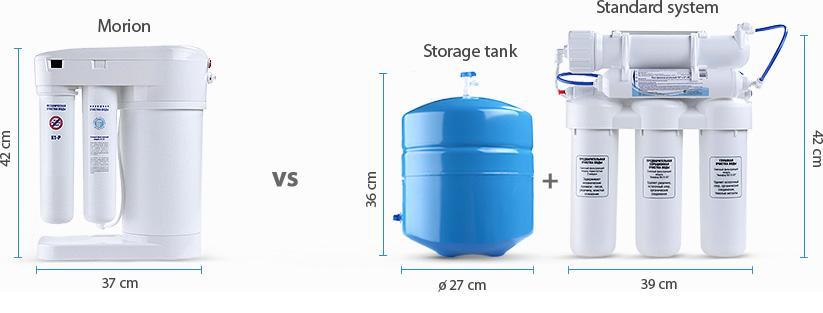 Aquaphor Morion, filtr do wody bez zbiornika zewnętrznego